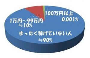netdekasegu-shiryou 001
