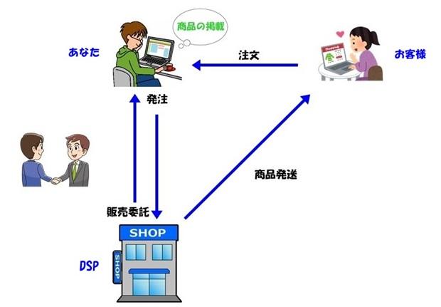 dropshipping-shikumi img 0105